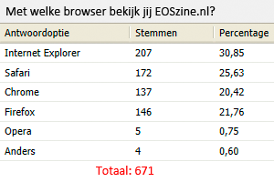 poll_browser.png