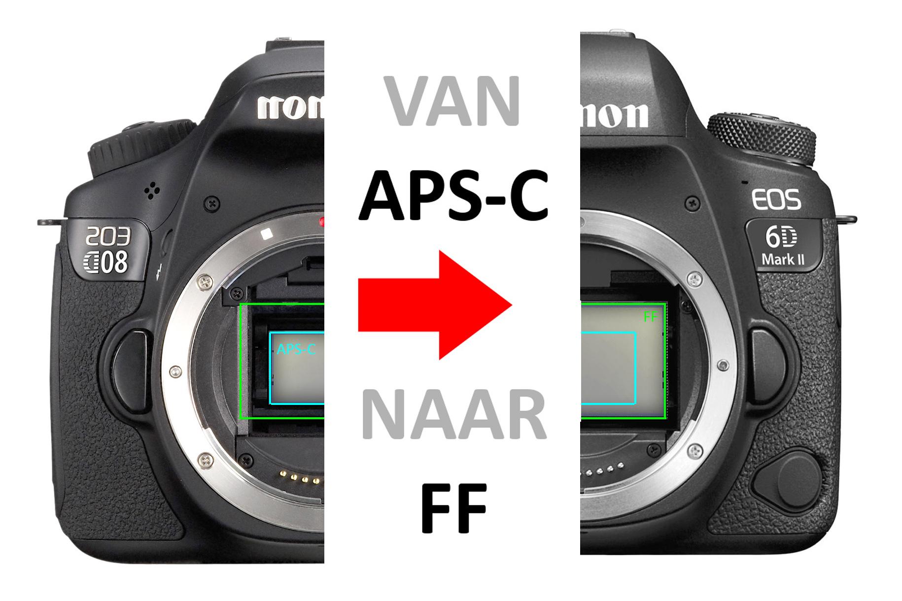 Van APS-C naar full-frame