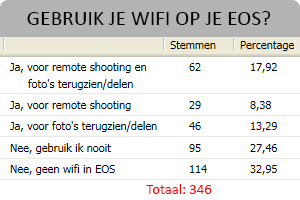 poll-wifi.png