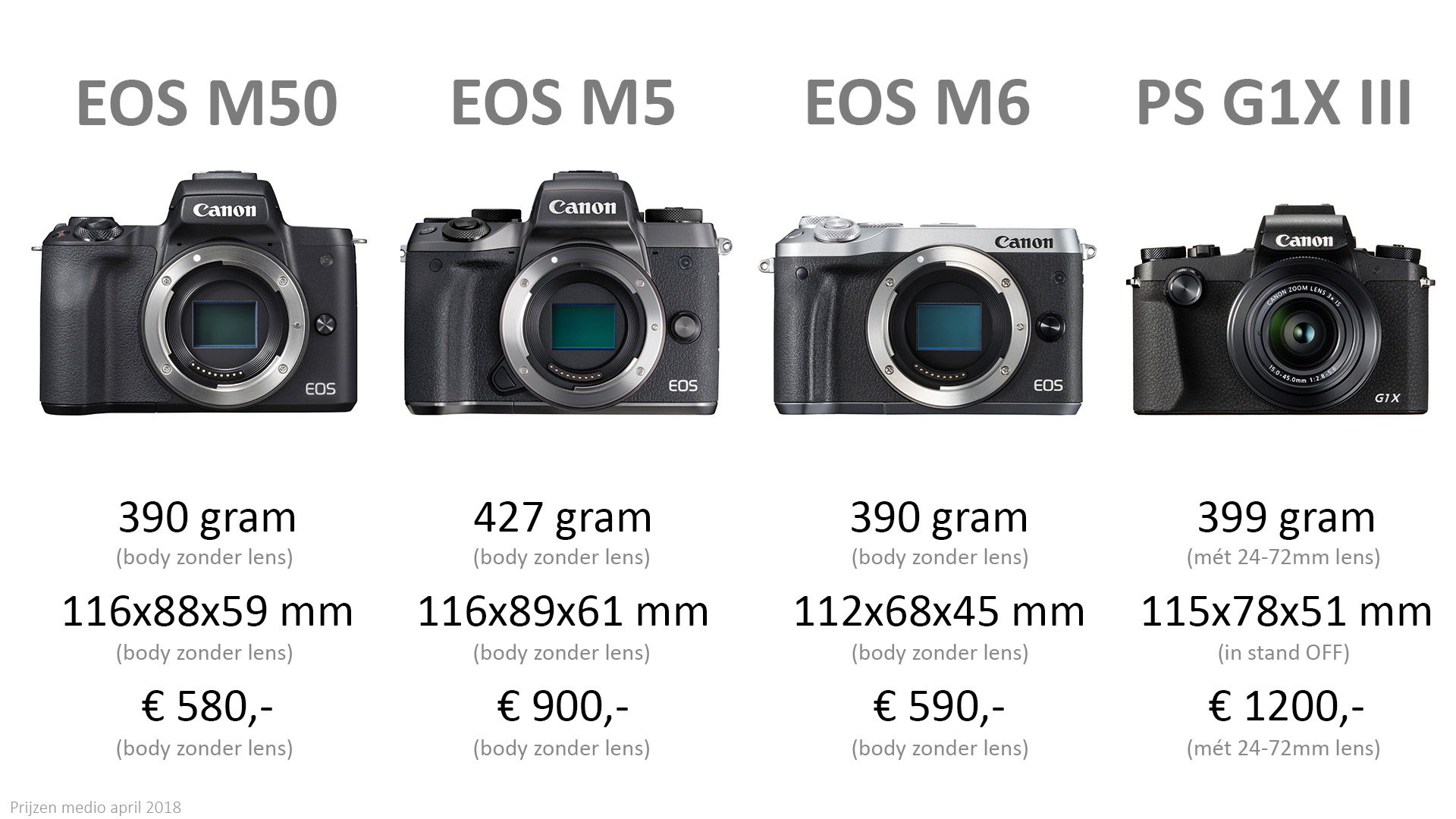 eos-m50-m5-m6-psg1x3-overall