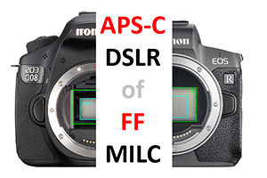 Blog | Lang leve APS-C DSLR