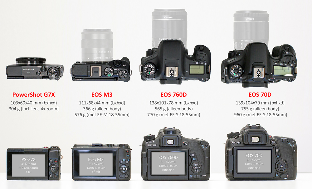 compare_G7X-M3-760D-70D-580px