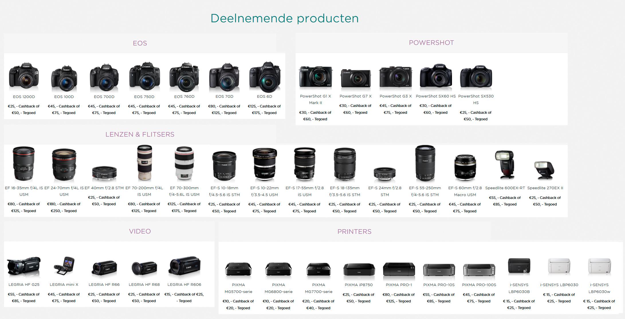 Canon Winterpromotie 2015/2016